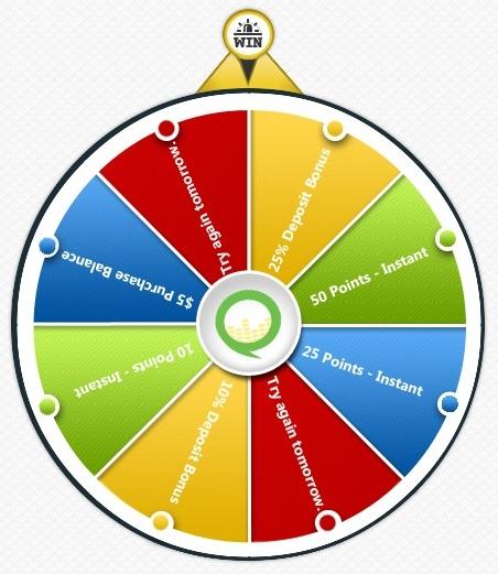 Wheel of Bux