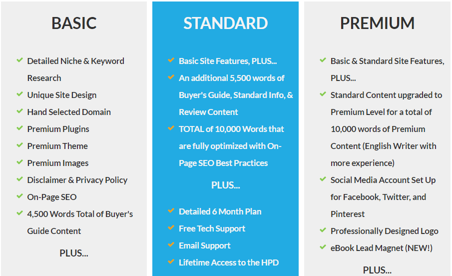Human Proof Designs Pricing